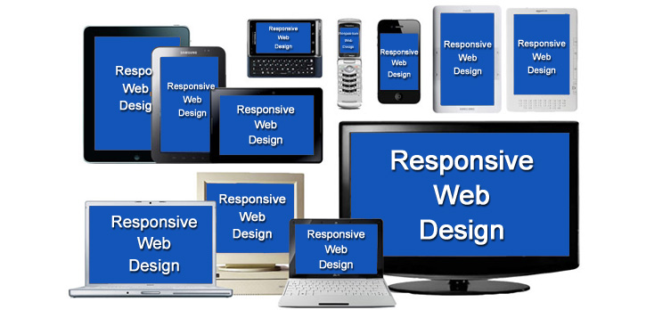 Responsive Website Design (RWD)